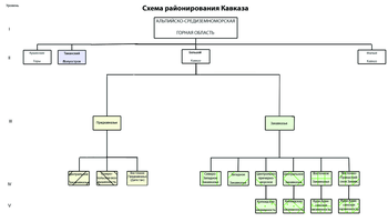 http://www.plantarium.ru/dat/files/Caucasus_zoning_scheme_Yu.Malykhin.png