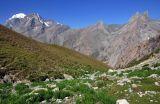 Перевал Талбас