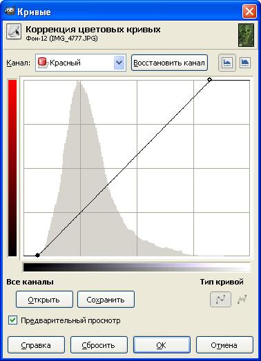 Кривая распределения цвета после коррекции