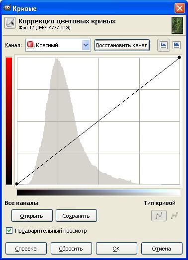 Кривая распределения цвета до коррекции